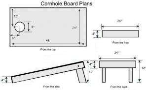 How To Make Your Own Custom Cornhole Board